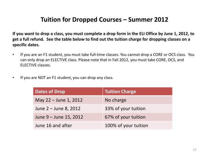 Tuition for Dropped Courses – Summer 2012