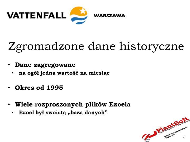 Zgromadzone dane historyczne