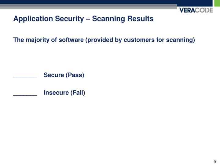 Application Security – Scanning Results