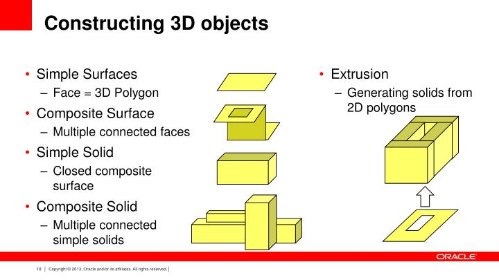 Constructing 3D objects