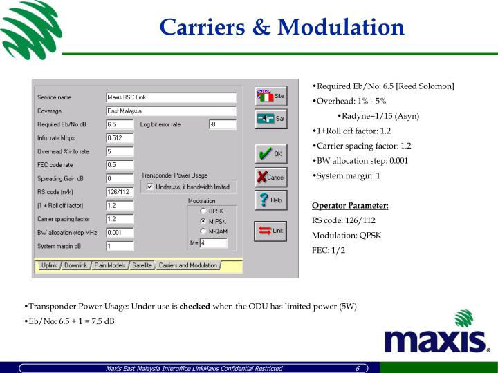 Carriers & Modulation