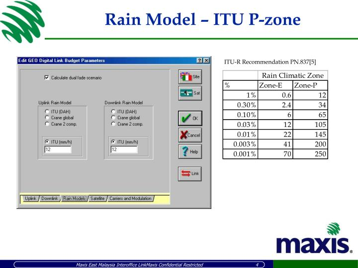 Rain Model – ITU P-zone