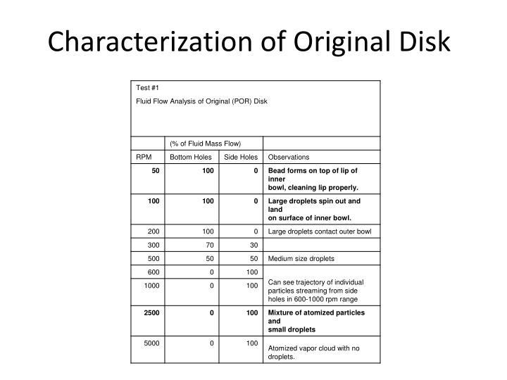 Characterization of Original Disk