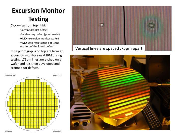 Excursion Monitor Testing