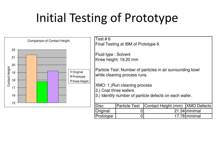 Initial Testing of Prototype