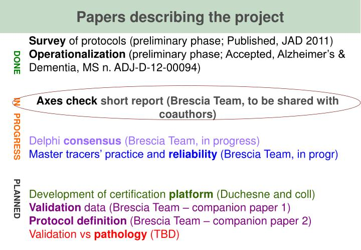Papers describing the project