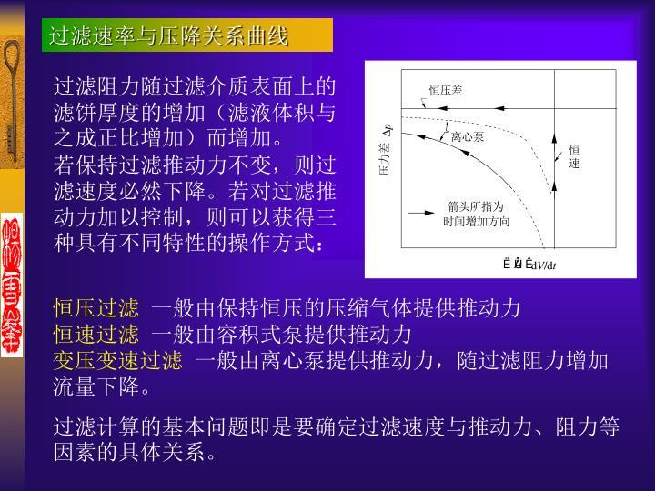 过滤速率与压降关系曲线