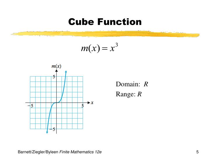 Cube Function