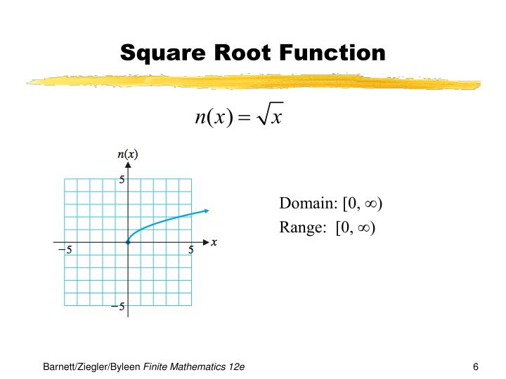 Square Root Function