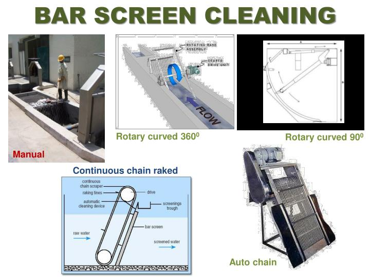 BAR SCREEN CLEANING