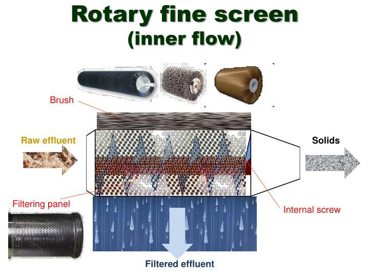 Rotary fine screen