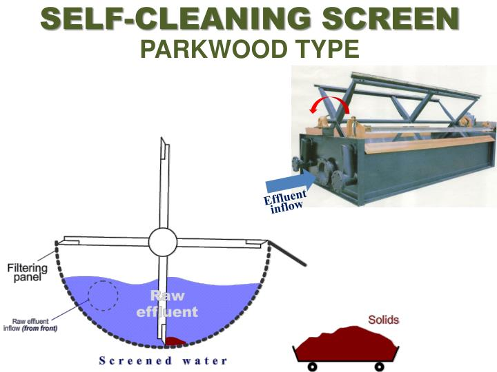SELF-CLEANING SCREEN