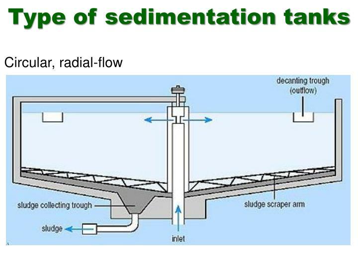 Type of sedimentation tanks