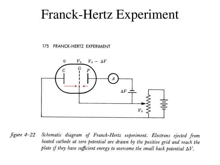 Franck hertz experiment