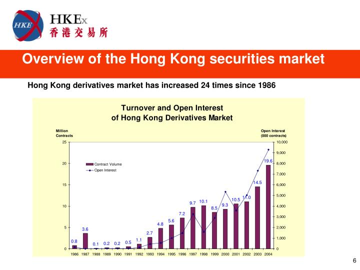 Overview of the Hong Kong securities market