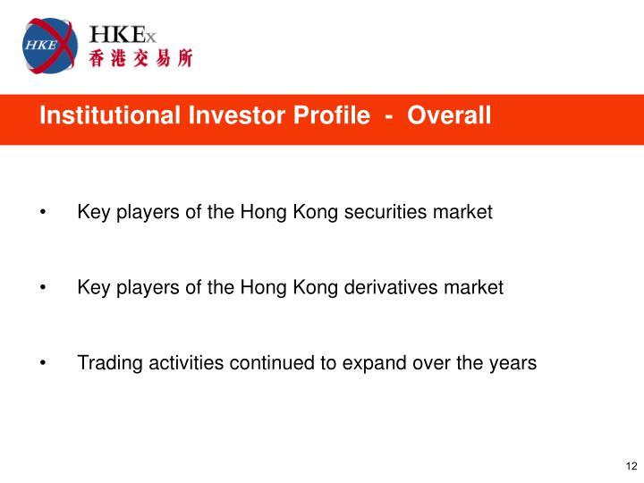 Institutional Investor Profile  -  Overall