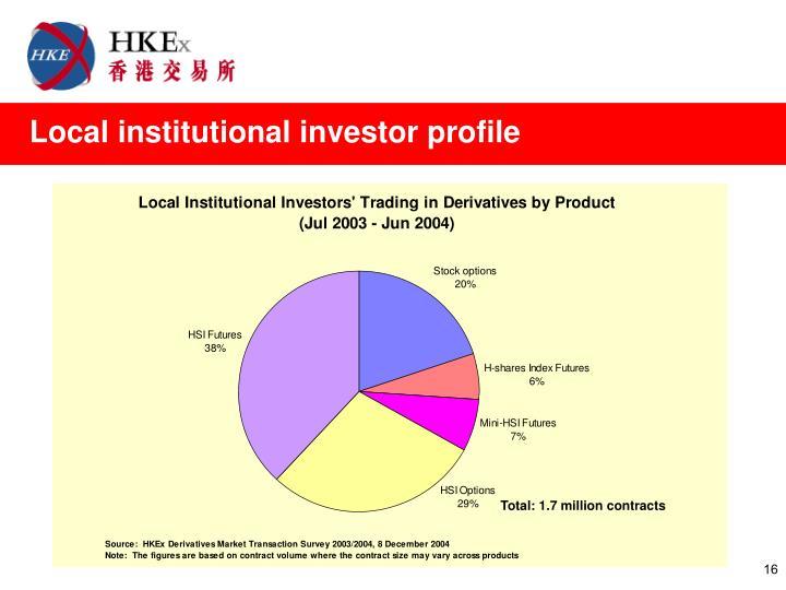 Local institutional investor profile