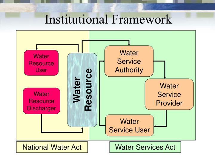 Water Service Authority