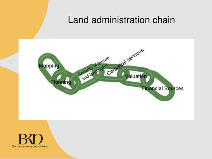 Land administration chain