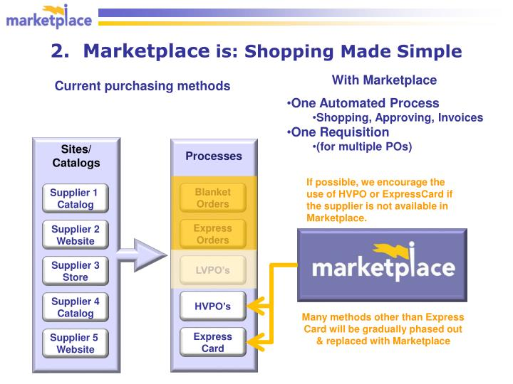 2 marketplace is shopping made simple