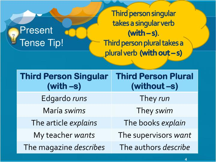 Third person singular takes a singular verb
