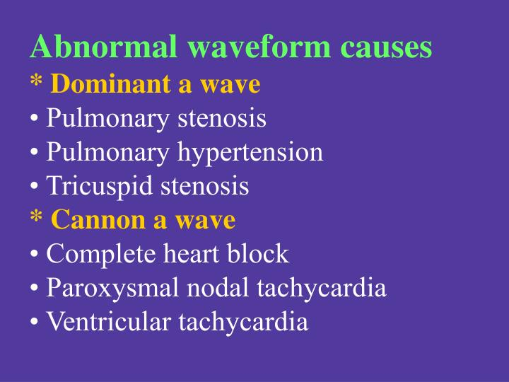 Abnormal waveform causes
