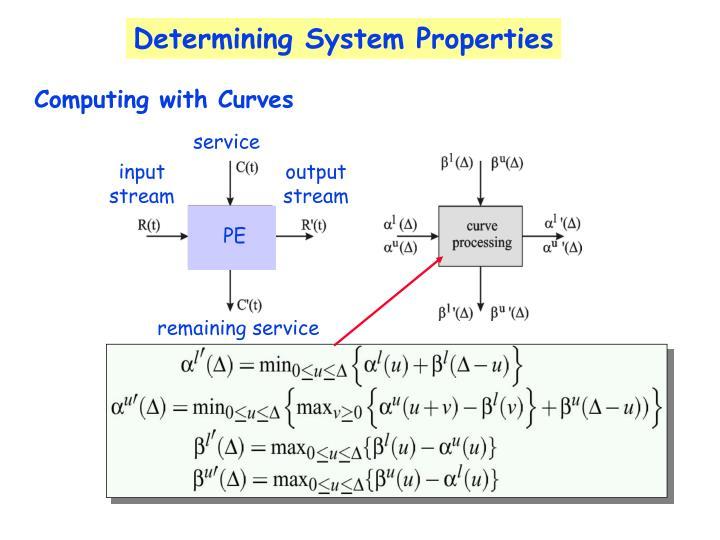 Determining System Properties