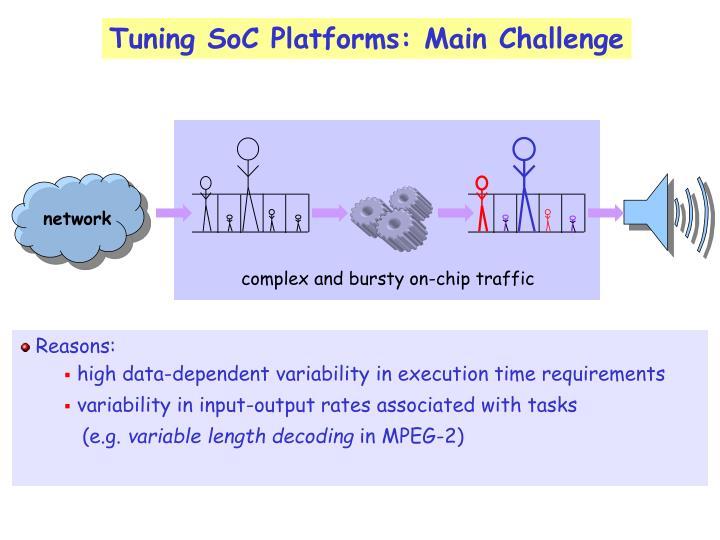 Tuning SoC Platforms: Main Challenge