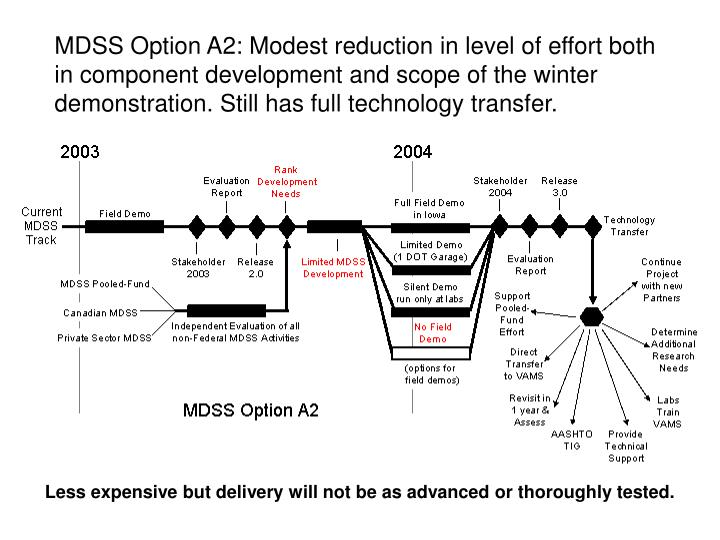 MDSS Option A2: Modest reduction in level of effort both in component development and scope of the winter demonstration. Still has full technology transfer.