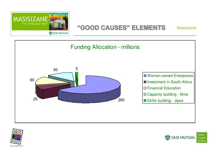 """""""GOOD CAUSES"""" ELEMENTS"""