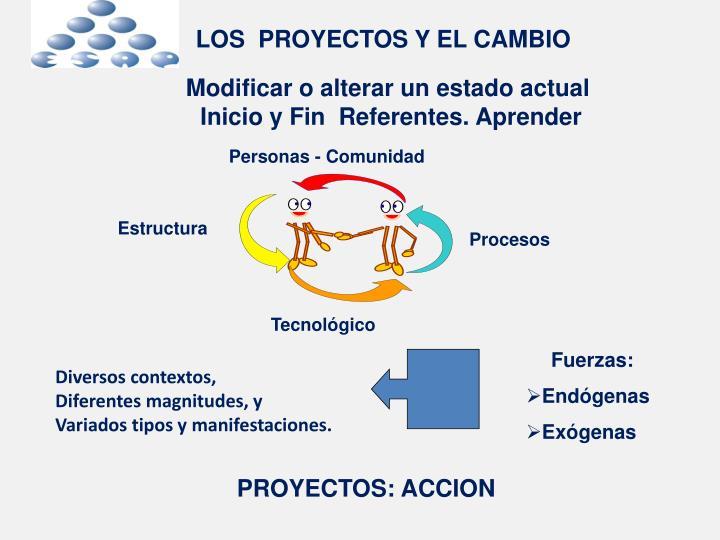 LOS  PROYECTOS Y EL CAMBIO