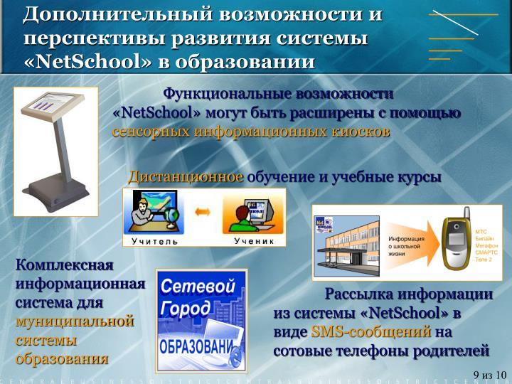 Дополнительный возможности и перспективы развития системы «NetSchool» в образовании