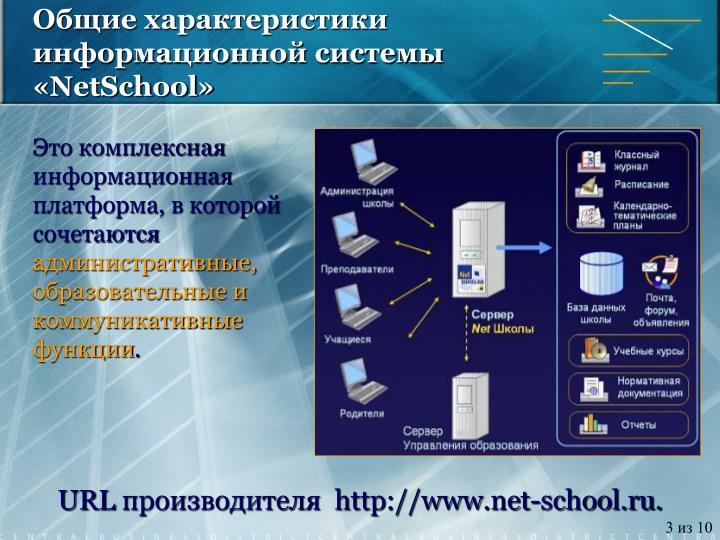 Общие характеристики информационной системы «NetSchool»