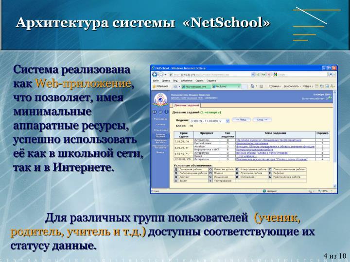 Архитектура системы  «NetSchool»