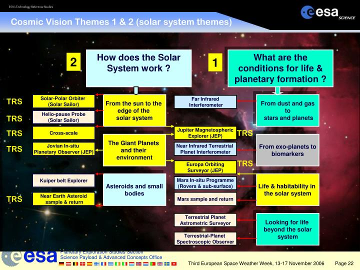 Cosmic Vision Themes 1 & 2 (solar system themes)