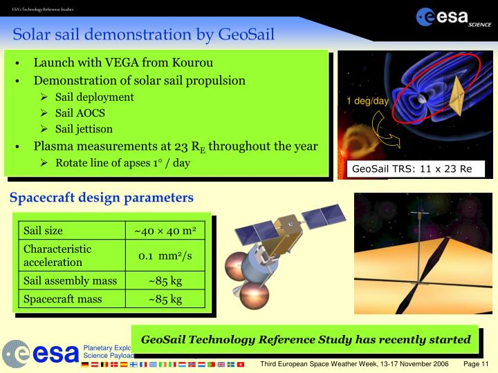 Solar sail demonstration by GeoSail