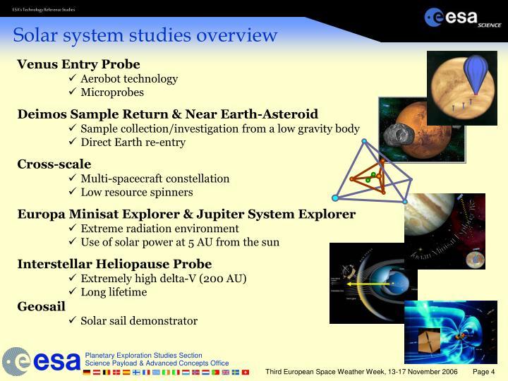 Jovian Minisat Explorer TRS