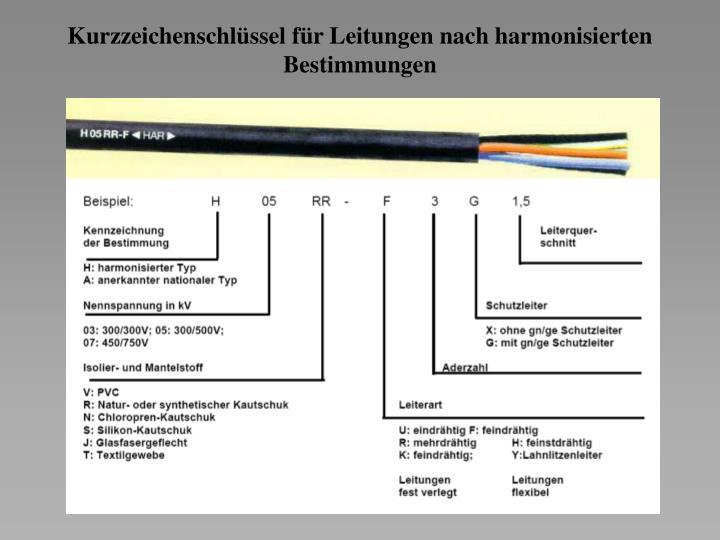 PPT - Normbezeichnungen & Aufbau PowerPoint Presentation - ID:5022179