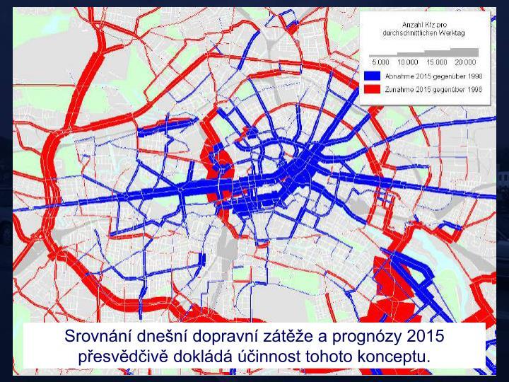 Srovnání dnešní dopravní zátěže a prognózy 2015 přesvědčivě dokládá účinnost tohoto konceptu.
