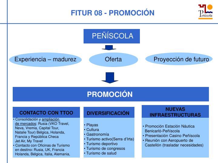 FITUR 08 - PROMOCIÓN