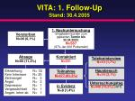vita 1 follow up stand 30 4 2005