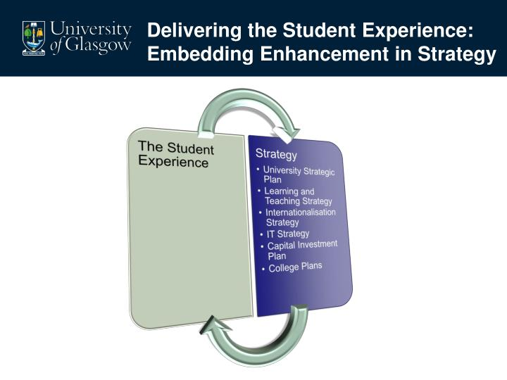 Delivering the Student Experience: Embedding Enhancement in Strategy
