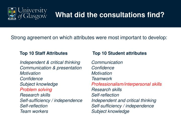 What did the consultations find?