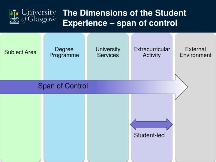 The Dimensions of the Student Experience – span of control