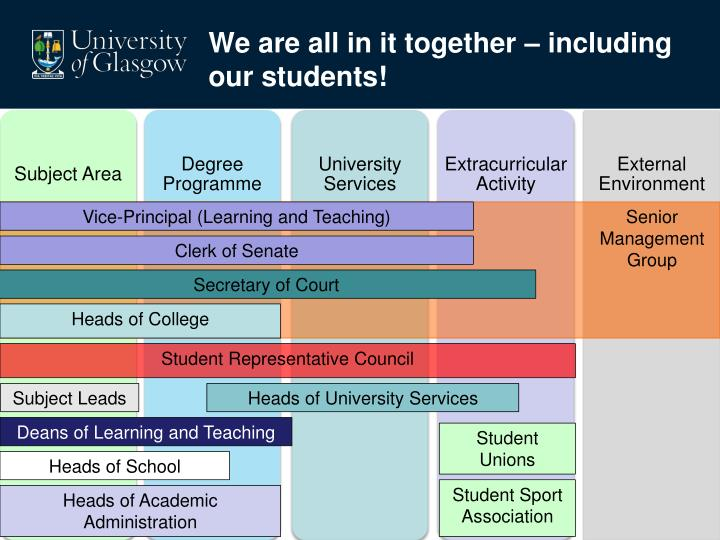 We are all in it together – including our students!