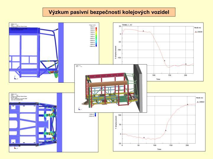 Výzkum pasivní bezpečnosti kolejových vozidel