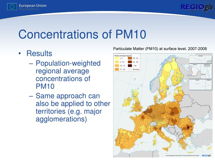 Concentrations of PM10