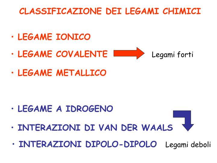 CLASSIFICAZIONE DEI LEGAMI CHIMICI
