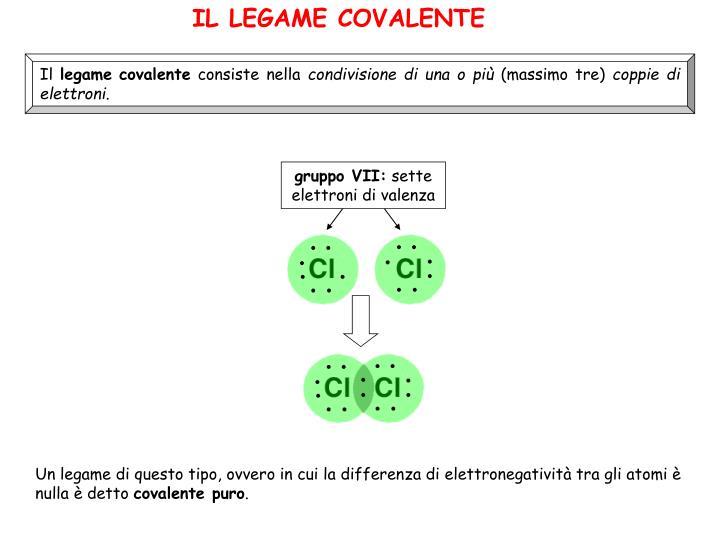 IL LEGAME COVALENTE