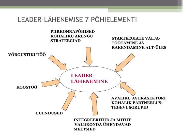 LEADER-LÄHENEMISE 7 PÕHIELEMENTI
